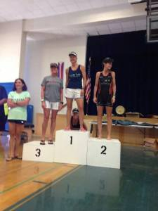 islandman podium
